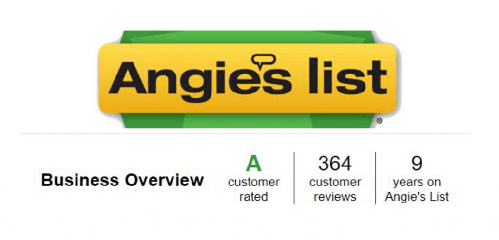 angies lsit rating