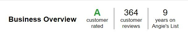 angies rating